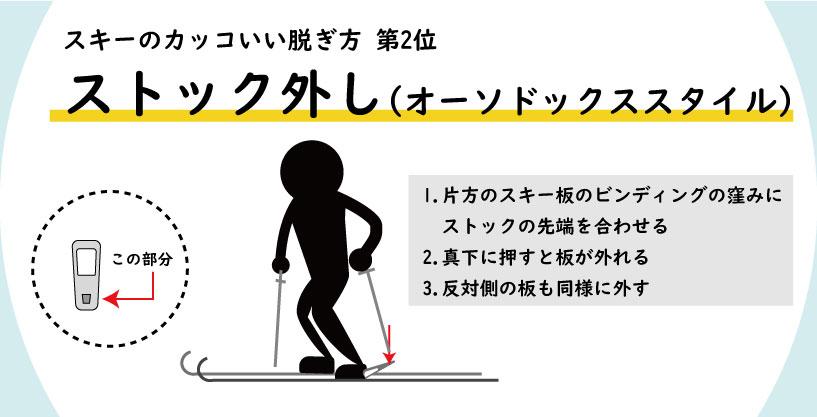 スキーの脱ぎ方 ストックで外す方法