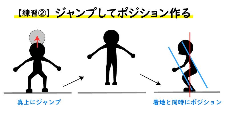 スキーのポジション練習(ジャンプ)
