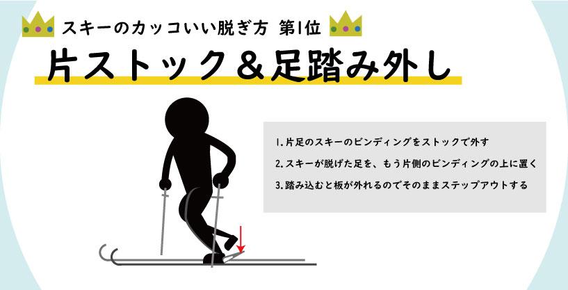 スキーの脱ぎ方 ブーツで外す方法