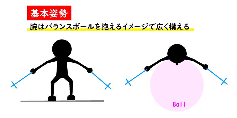 スキー 基本姿勢
