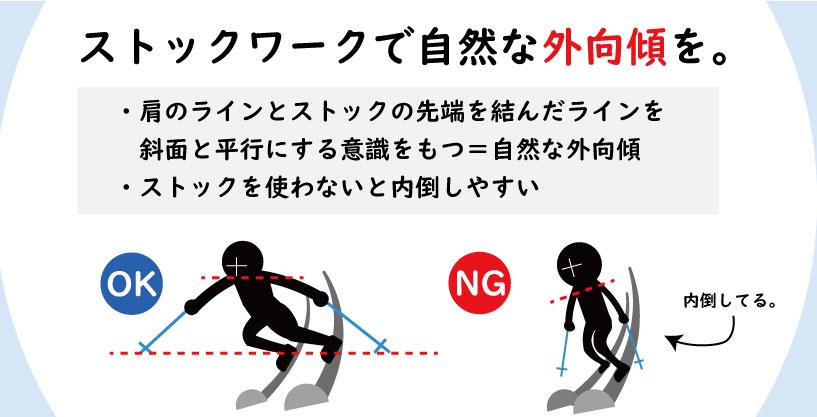 スキーの外向傾