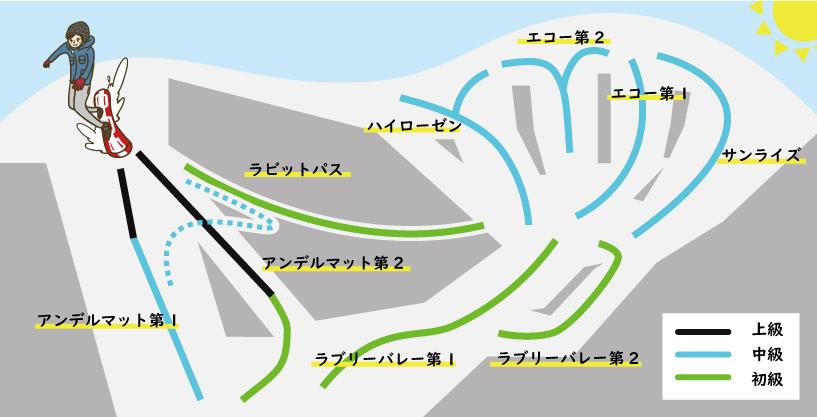 エコーバレースキー場 ゲレンデマップ(イラスト)